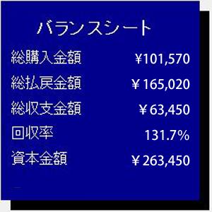 %e3%83%90%e3%83%a9%e3%83%b3%e3%82%b9%e3%82%b7%e3%83%bc%e3%83%8810-01-%ef%bd%88