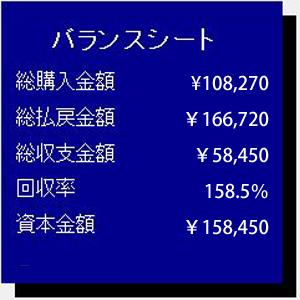 %e3%83%90%e3%83%a9%e3%83%b3%e3%82%b9%e3%82%b7%e3%83%bc%e3%83%8810-01-%ef%bd%93