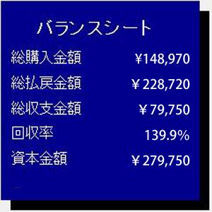 %e3%83%90%e3%83%a9%e3%83%b3%e3%82%b9%e3%82%b7%e3%83%bc%e3%83%8810-15-%ef%bd%88