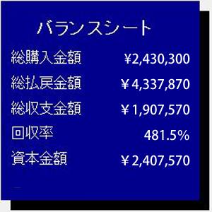 %e3%83%90%e3%83%a9%e3%83%b3%e3%82%b9%e3%82%b7%e3%83%bc%e3%83%8810-15-%ef%bd%90