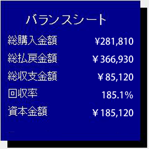 %e3%83%90%e3%83%a9%e3%83%b3%e3%82%b9%e3%82%b7%e3%83%bc%e3%83%8810-15-%ef%bd%93