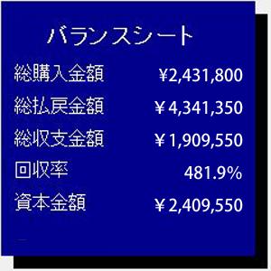 %e3%83%90%e3%83%a9%e3%83%b3%e3%82%b9%e3%82%b7%e3%83%bc%e3%83%8810-22-%ef%bd%90