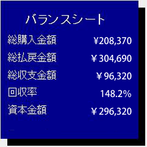 %e3%83%90%e3%83%a9%e3%83%b3%e3%82%b9%e3%82%b7%e3%83%bc%e3%83%8811-5-%ef%bd%88