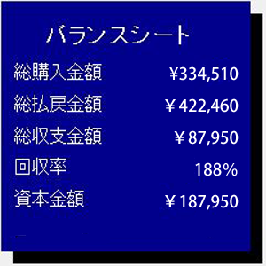 %e3%83%90%e3%83%a9%e3%83%b3%e3%82%b9%e3%82%b7%e3%83%bc%e3%83%8811-5-%ef%bd%93