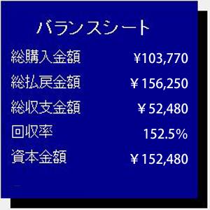 %e3%83%90%e3%83%a9%e3%83%b3%e3%82%b9%e3%82%b7%e3%83%bc%e3%83%889-17-%ef%bd%93