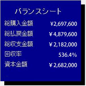 %e3%83%90%e3%83%a9%e3%83%b3%e3%82%b9%e3%82%b7%e3%83%bc%e3%83%88m-11-19-p%e3%81%ae%e3%82%b3%e3%83%94%e3%83%bc